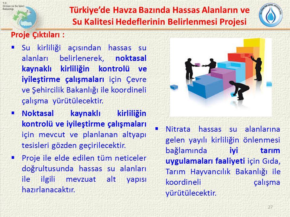 27 Türkiye'de Havza Bazında Hassas Alanların ve Su Kalitesi Hedeflerinin Belirlenmesi Projesi Proje Çıktıları :  Su kirliliği açısından hassas su ala