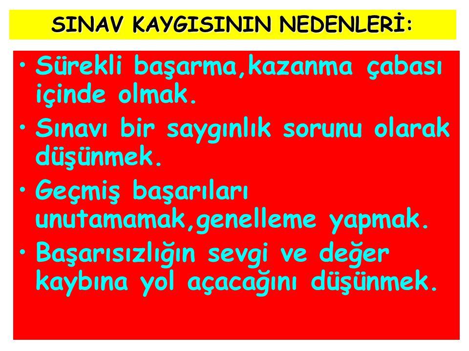 HAZIRLAYAN : İsmihan SET M. Necati Çetinkaya İ.Ö.O. Rehber Öğretmeni