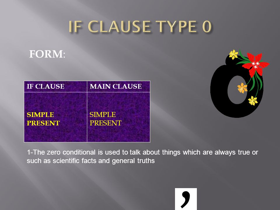 FORM: IF CLAUSEMAIN CLAUSE SIMPLE PRESENT will-future or infinitive or Modal + infinitive Will / Can / Must / Should / May(Might) / Have to / Shall / ……..
