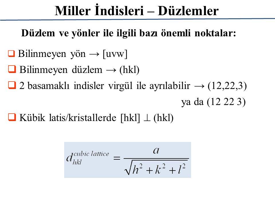 Miller İndisleri – Düzlemler  Bilinmeyen yön → [uvw]  Bilinmeyen düzlem → (hkl)  2 basamaklı indisler virgül ile ayrılabilir → (12,22,3) ya da (12