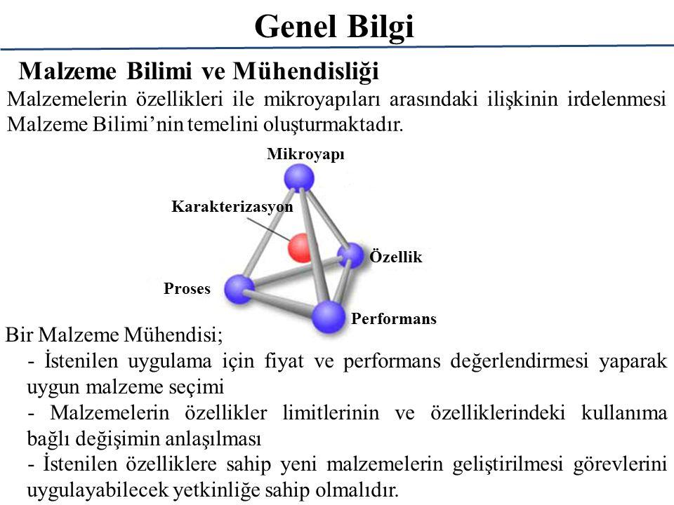 Genel Bilgi Malzeme Bilimi ve Mühendisliği Malzemelerin özellikleri ile mikroyapıları arasındaki ilişkinin irdelenmesi Malzeme Bilimi'nin temelini olu