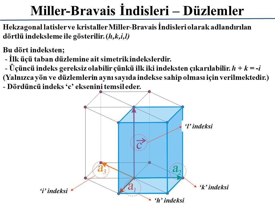 Miller-Bravais İndisleri – Düzlemler 'k' indeksi 'h' indeksi 'i' indeksi 'l' indeksi Hekzagonal latisler ve kristaller Miller-Bravais İndisleri olarak