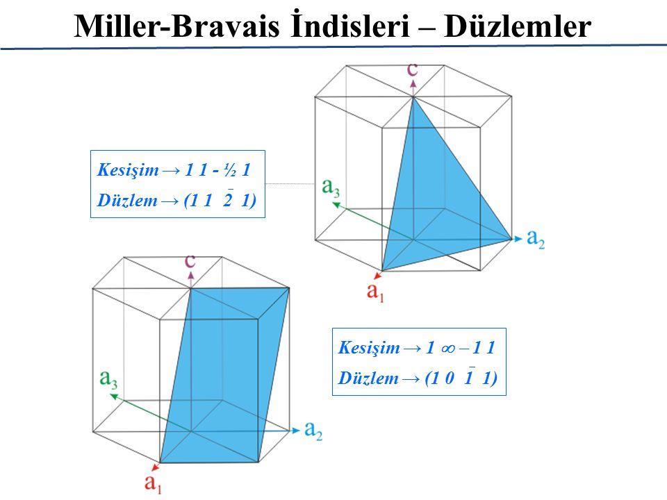 Miller-Bravais İndisleri – Düzlemler Kesişim → 1 1 - ½ 1 Düzlem → (1 1  2 1) Kesişim → 1   1 1 Düzlem → (1 0  1 1)