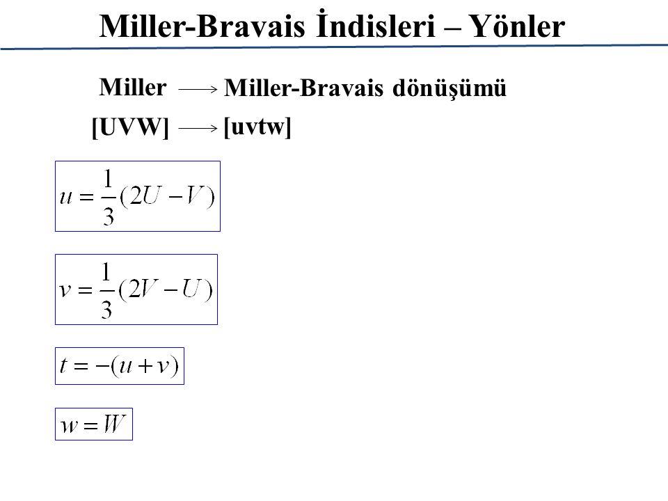 Miller-Bravais İndisleri – Yönler Miller Miller-Bravais dönüşümü [UVW] [uvtw]