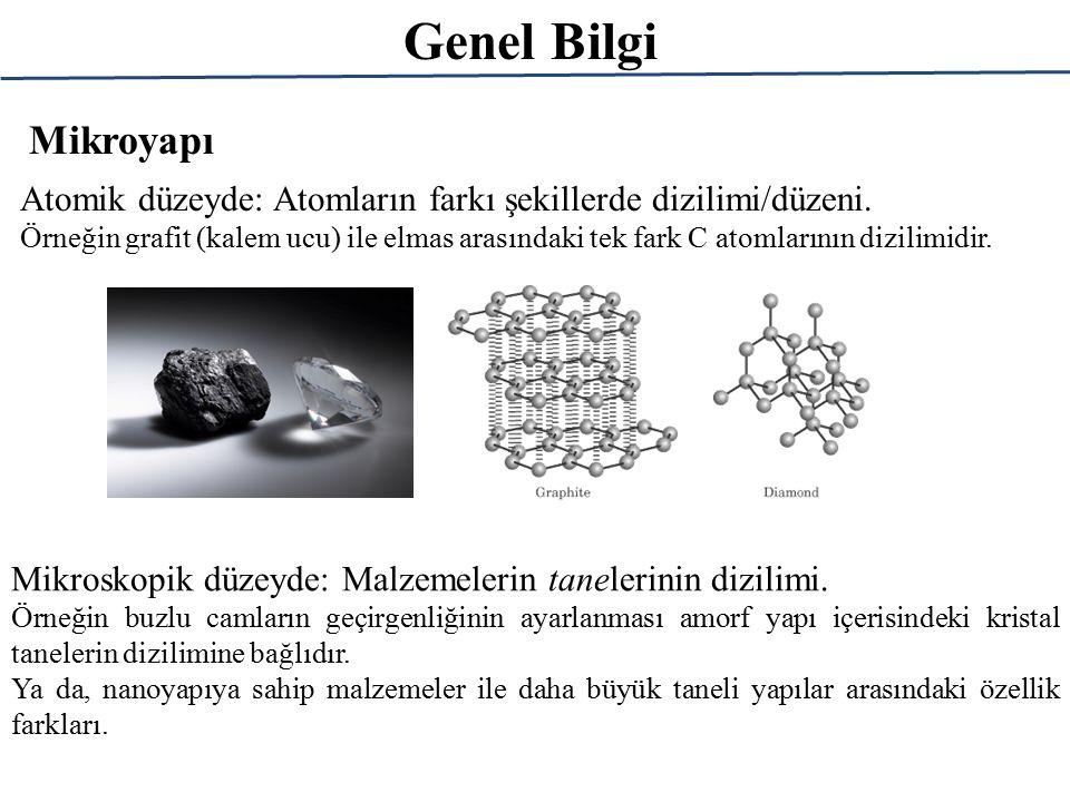 Genel Bilgi Mikroyapı Atomik düzeyde: Atomların farkı şekillerde dizilimi/düzeni. Örneğin grafit (kalem ucu) ile elmas arasındaki tek fark C atomların