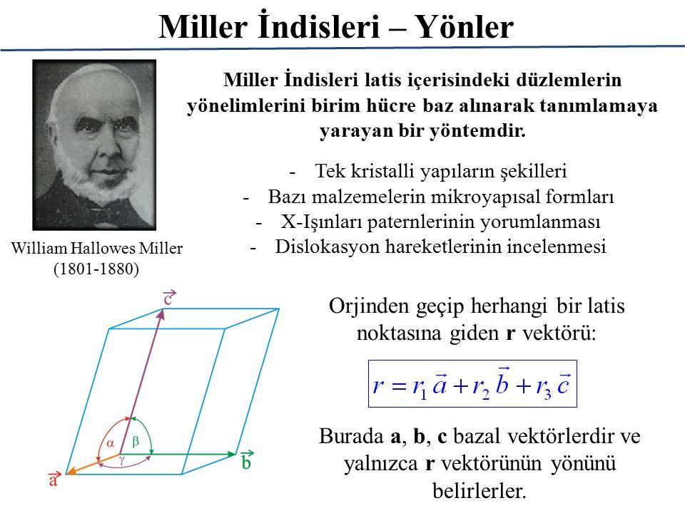 Miller İndisleri – Yönler Orjinden geçip herhangi bir latis noktasına giden r vektörü: Burada a, b, c bazal vektörlerdir ve yalnızca r vektörünün yönü