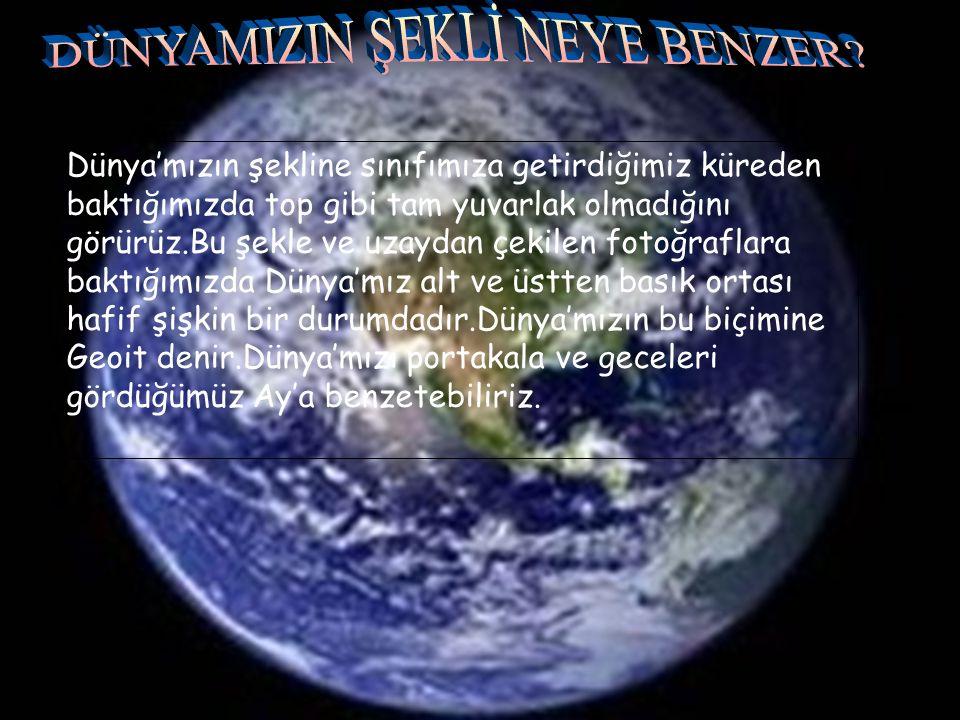 Dünya'mızın şekline sınıfımıza getirdiğimiz küreden baktığımızda top gibi tam yuvarlak olmadığını görürüz.Bu şekle ve uzaydan çekilen fotoğraflara baktığımızda Dünya'mız alt ve üstten basık ortası hafif şişkin bir durumdadır.Dünya'mızın bu biçimine Geoit denir.Dünya'mızı portakala ve geceleri gördüğümüz Ay'a benzetebiliriz.