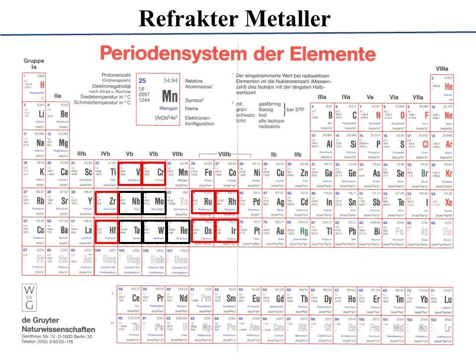 MetalUygulamalar Kaynak/ Cevher Temel proses adımları Konsantrasyon işlemi RedüksiyonSaflaştırmaÜrün Tantal Mini kapasitörler, kimyasal proses endüstrisi, ısıtıcı elemanlar, yüksek sıcaklık alaşımları, karbür kesici takımlar.