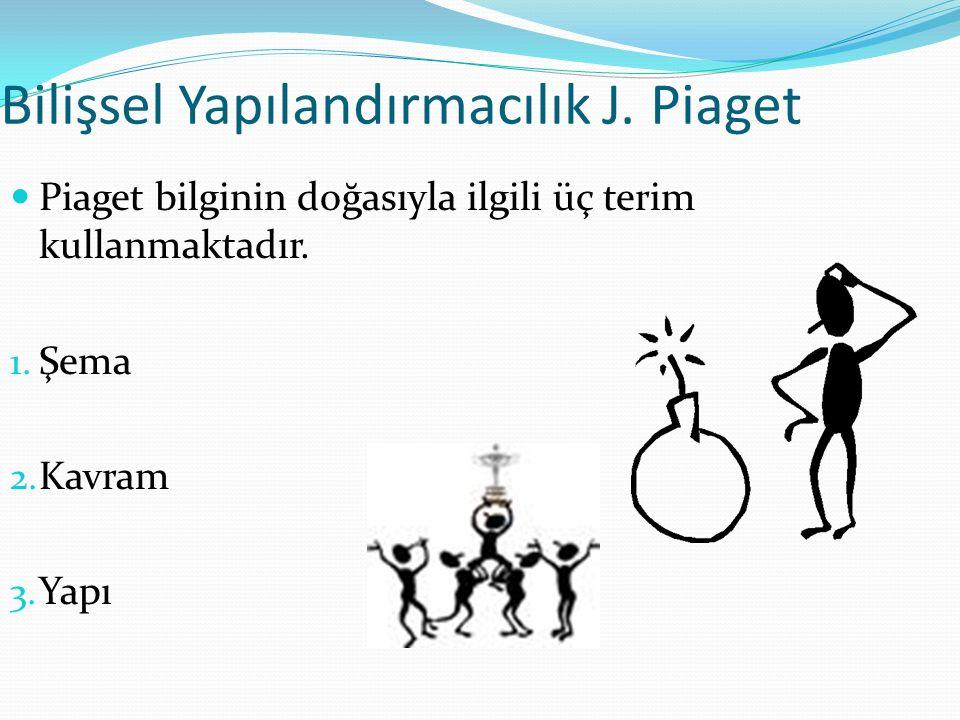 Bilişsel Yapılandırmacılık J. Piaget Piaget bilginin doğasıyla ilgili üç terim kullanmaktadır. 1. Şema 2. Kavram 3. Yapı