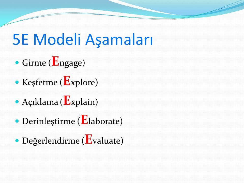 5E Modeli Aşamaları Girme ( E ngage) Keşfetme ( E xplore) Açıklama ( E xplain) Derinleştirme ( E laborate) Değerlendirme ( E valuate)