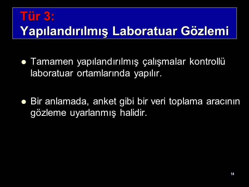 14 Tür 3: Yapılandırılmış Laboratuar Gözlemi Tamamen yapılandırılmış çalışmalar kontrollü laboratuar ortamlarında yapılır. Bir anlamada, anket gibi bi