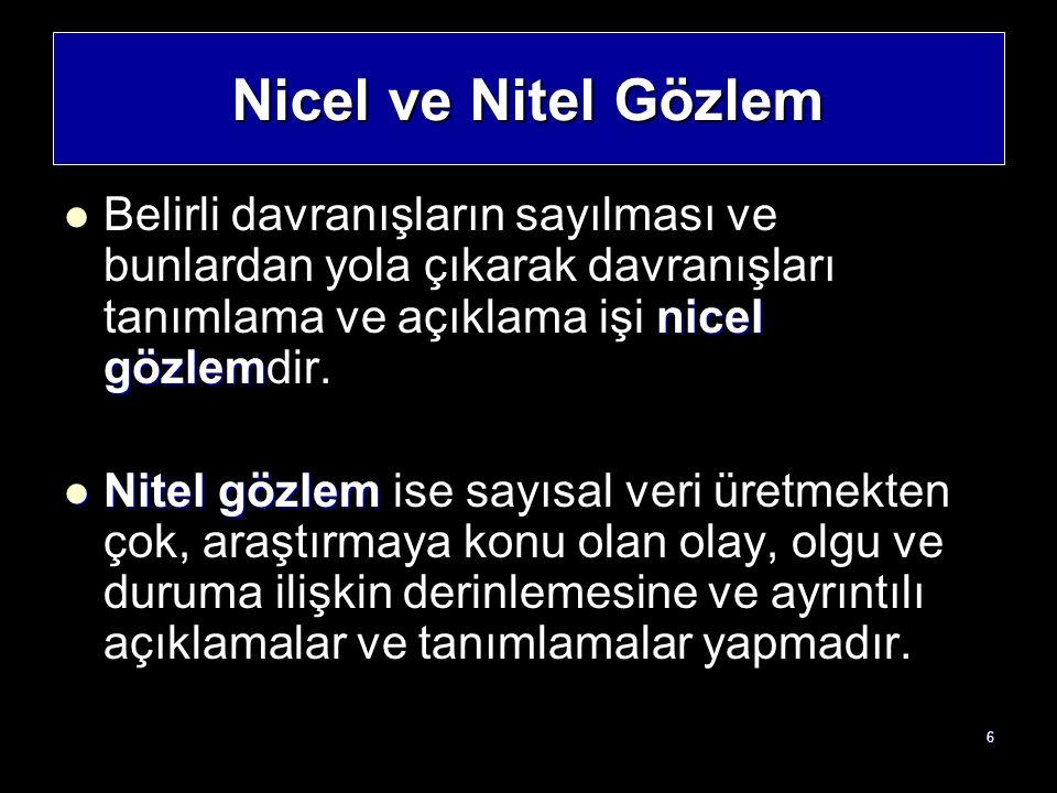 6 Nicel ve Nitel Gözlem nicel gözlem Belirli davranışların sayılması ve bunlardan yola çıkarak davranışları tanımlama ve açıklama işi nicel gözlemdir.