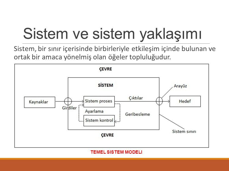 Sistem ve sistem yaklaşımı Sistem, bir sınır içerisinde birbirleriyle etkileşim içinde bulunan ve ortak bir amaca yönelmiş olan öğeler topluluğudur. T