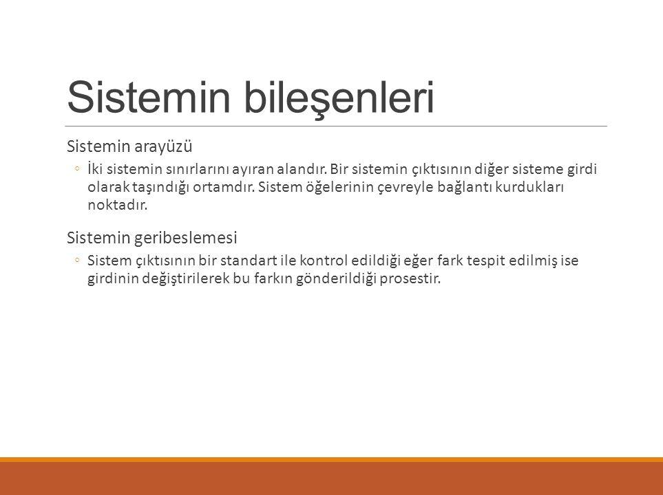 Sistemin bileşenleri Sistemin arayüzü ◦İki sistemin sınırlarını ayıran alandır. Bir sistemin çıktısının diğer sisteme girdi olarak taşındığı ortamdır.