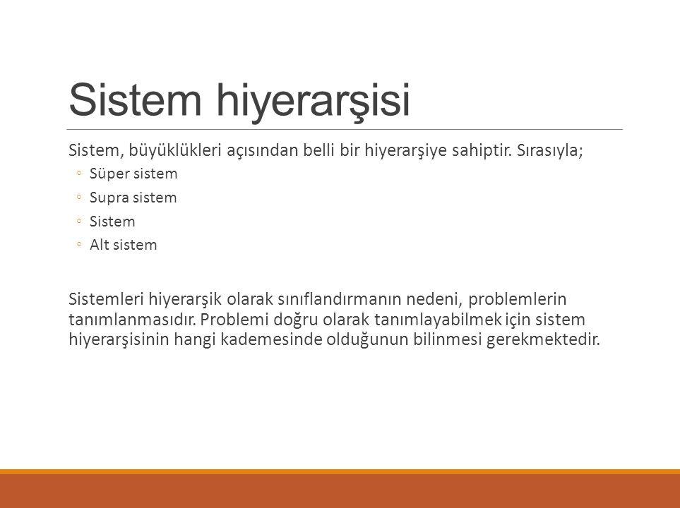 Sistem hiyerarşisi Sistem, büyüklükleri açısından belli bir hiyerarşiye sahiptir. Sırasıyla; ◦Süper sistem ◦Supra sistem ◦Sistem ◦Alt sistem Sistemler