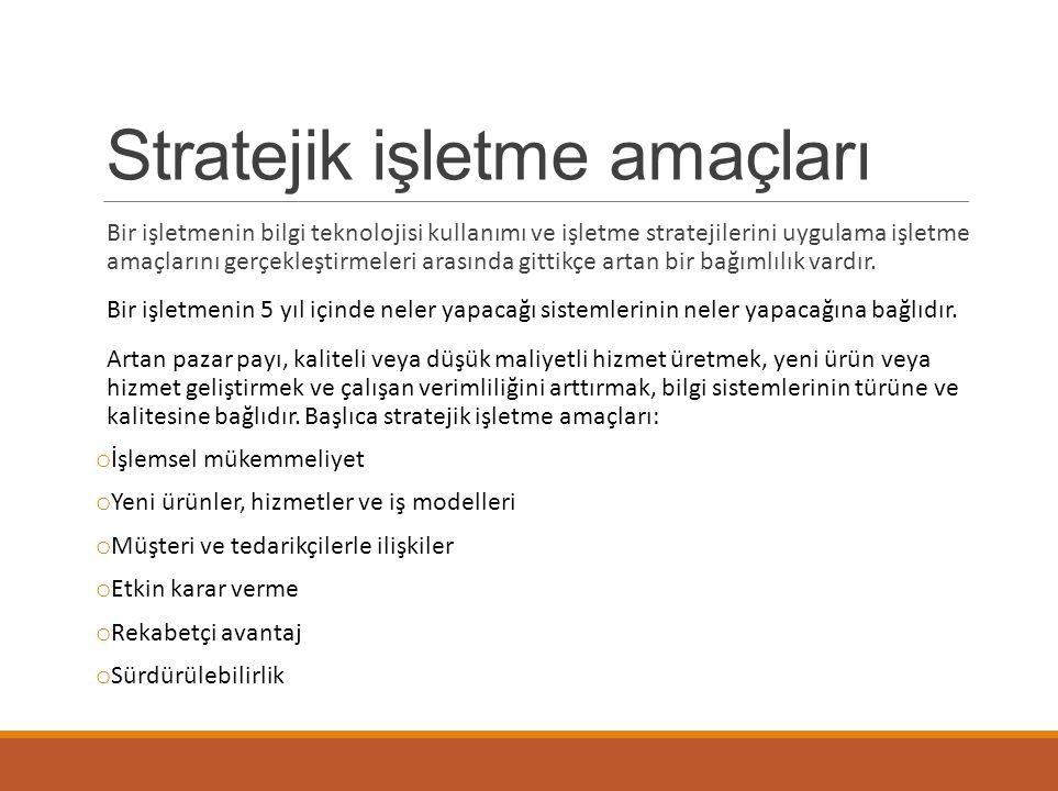 Stratejik işletme amaçları Bir işletmenin bilgi teknolojisi kullanımı ve işletme stratejilerini uygulama işletme amaçlarını gerçekleştirmeleri arasınd
