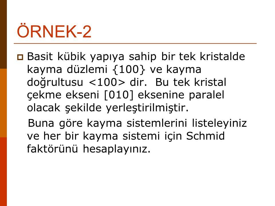 ÖRNEK-2  Basit kübik yapıya sahip bir tek kristalde kayma düzlemi {100} ve kayma doğrultusu dir. Bu tek kristal çekme ekseni [010] eksenine paralel o