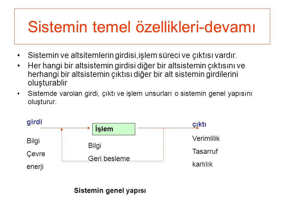 Sistemin temel özellikleri-devamı Sistemin ve altsitemlerin girdisi,işlem süreci ve çıktısı vardır. Her hangi bir altsistemin girdisi diğer bir altsis