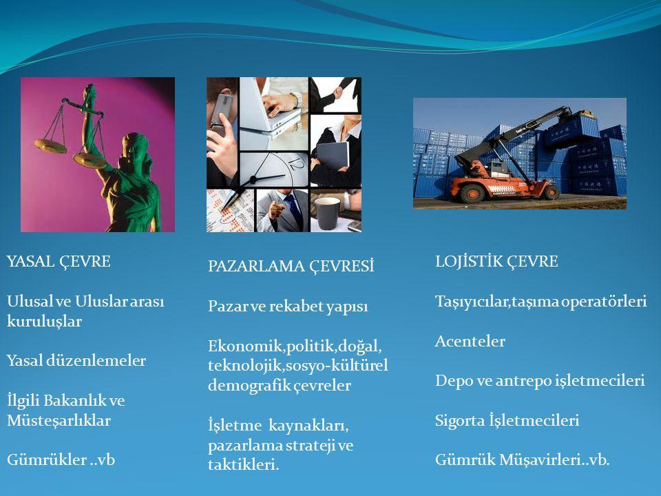 YASAL ÇEVRE : Freight Forwarder işletmesinin iş yapma biçimleri,ulusal ve uluslararası yasalar çerçevesinde şekillendirilmiştir.