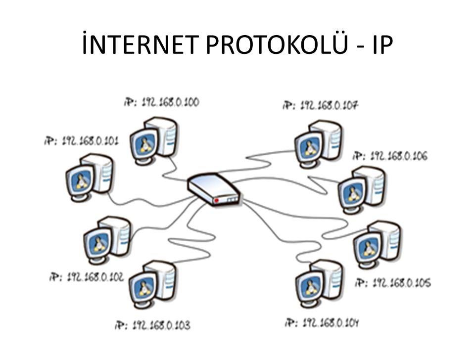 İNTERNET PROTOKOLÜ - IP