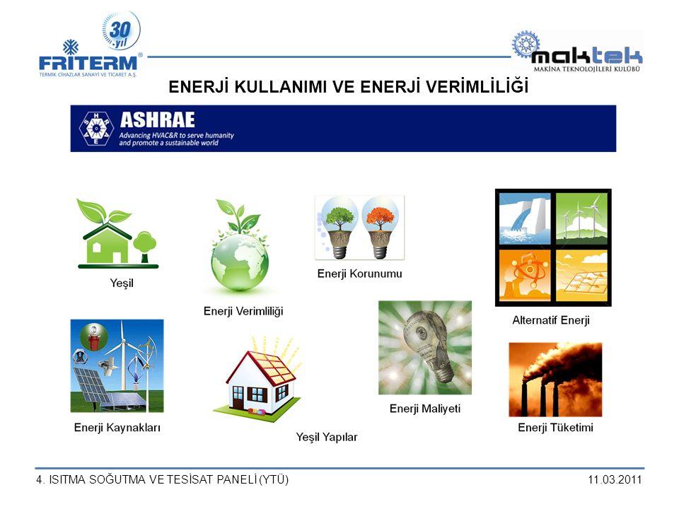 4. ISITMA SOĞUTMA VE TESİSAT PANELİ (YTÜ)11.03.2011 ENERJİ KULLANIMI VE ENERJİ VERİMLİLİĞİ