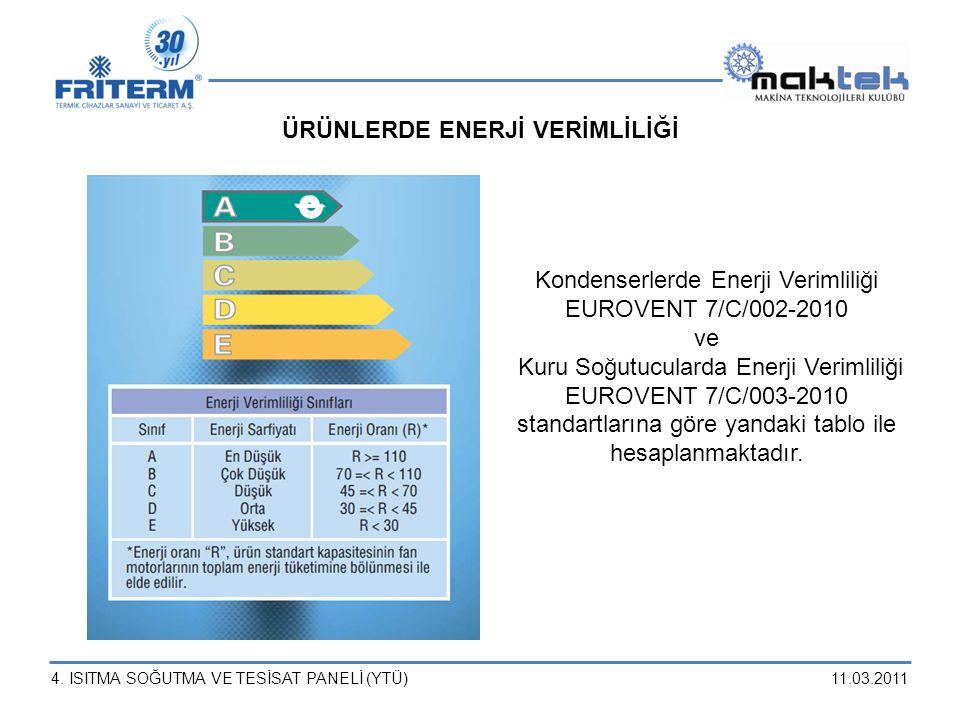 4. ISITMA SOĞUTMA VE TESİSAT PANELİ (YTÜ)11.03.2011 Kondenserlerde Enerji Verimliliği EUROVENT 7/C/002-2010 ve Kuru Soğutucularda Enerji Verimliliği E