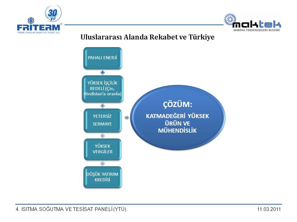 4. ISITMA SOĞUTMA VE TESİSAT PANELİ (YTÜ)11.03.2011 Uluslararası Alanda Rekabet ve Türkiye PAHALI ENERJİ YÜKSEK İŞÇİLİK BEDELİ (Çin, Hindistan'a oranl