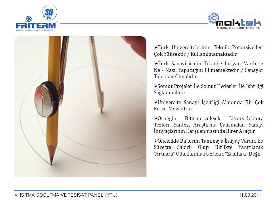 4. ISITMA SOĞUTMA VE TESİSAT PANELİ (YTÜ)11.03.2011  Türk Üniversitelerinin Teknik Potansiyelleri Çok Yüksektir / Kullanılmamaktadır  Türk Sanayicis