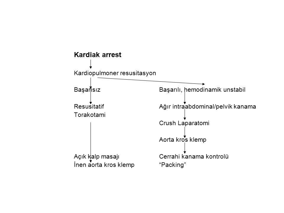 Kardiak arrest Kardiopulmoner resusitasyon BaşarısızBaşarılı, hemodinamik unstabil ResusitatifAğır intraabdominal/pelvik kanama Torakotami Crush Lapar