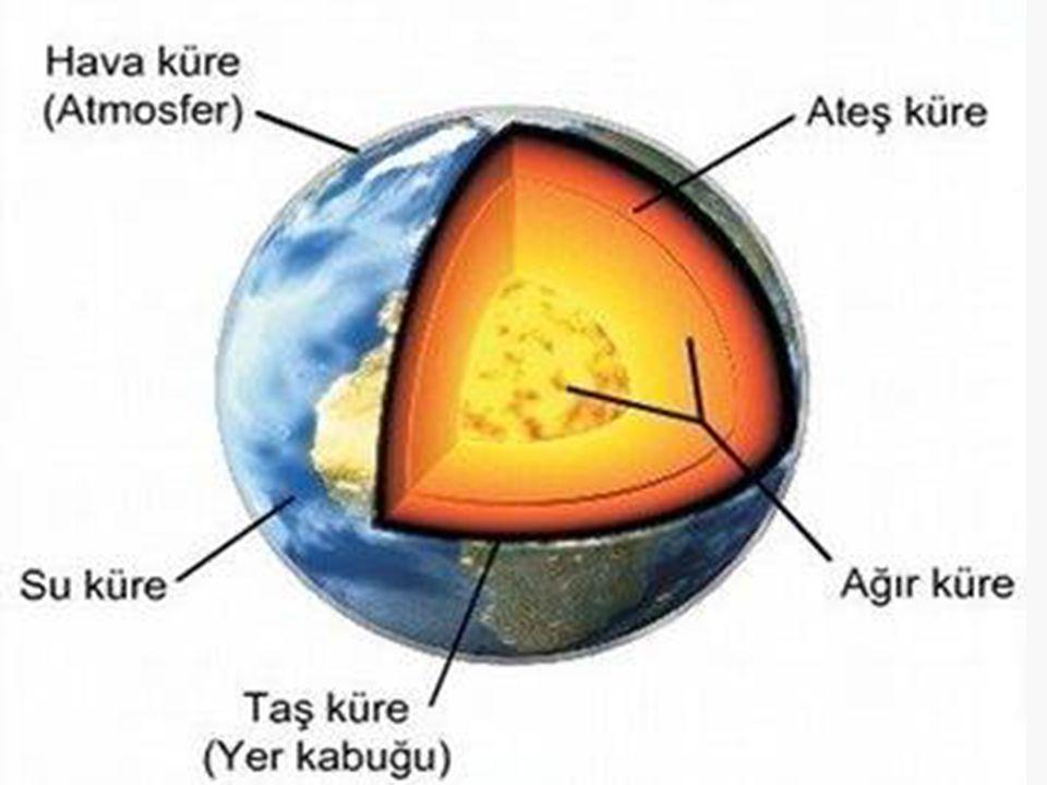 Dünyamızın Gözlemlenebilen Katmanları Hava küre Dünyamızı çepeçevre saran gaz katmanıdır.
