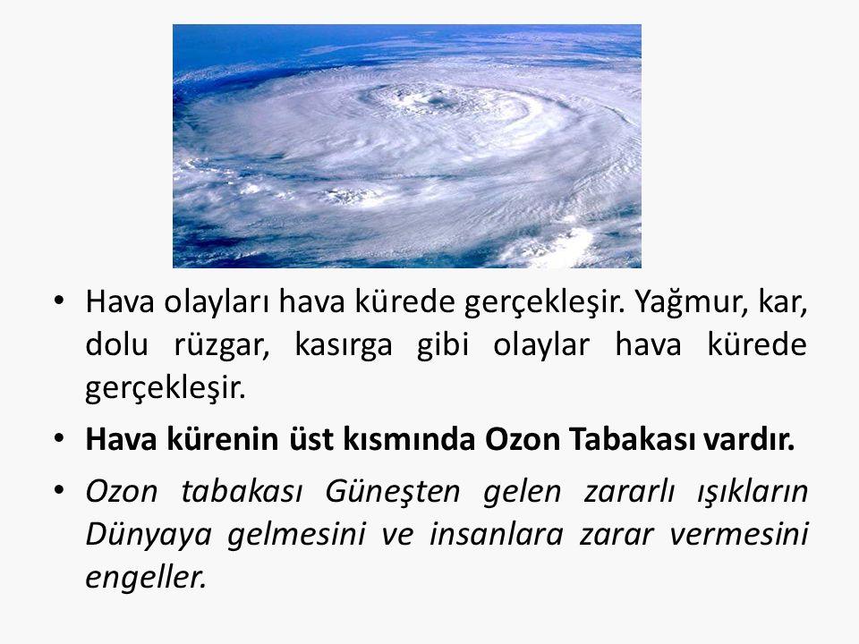 Hava olayları hava kürede gerçekleşir.