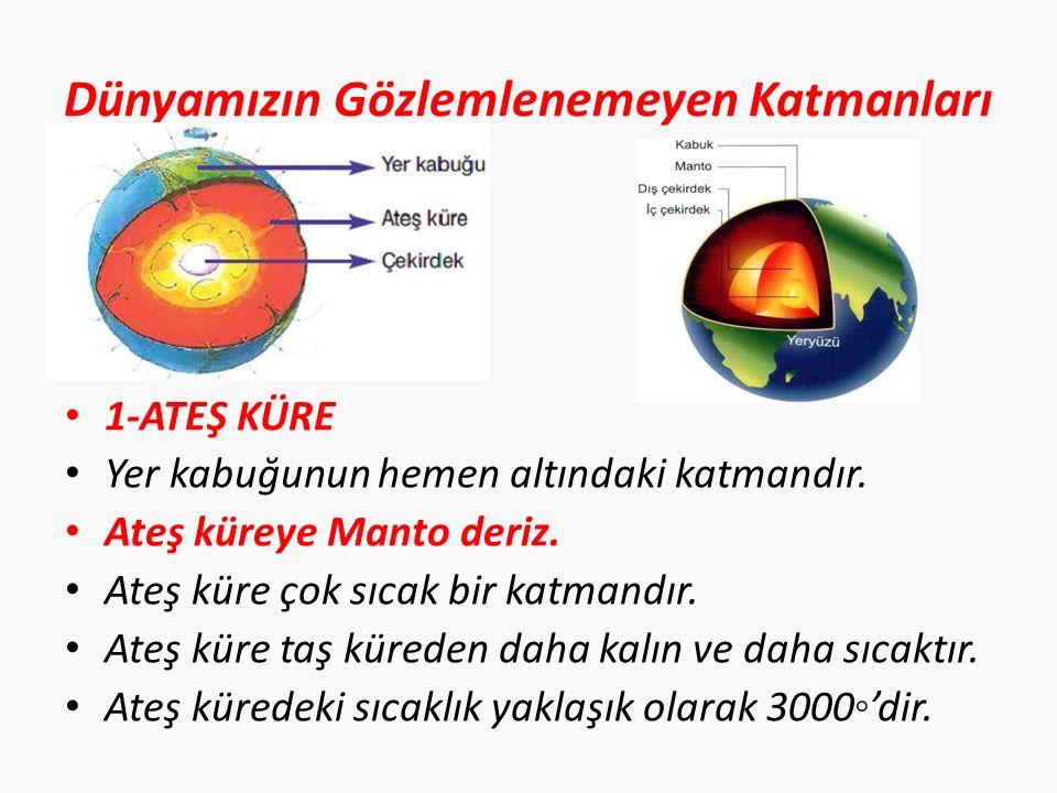 Dünyamızın Gözlemlenemeyen Katmanları 1-ATEŞ KÜRE Yer kabuğunun hemen altındaki katmandır.