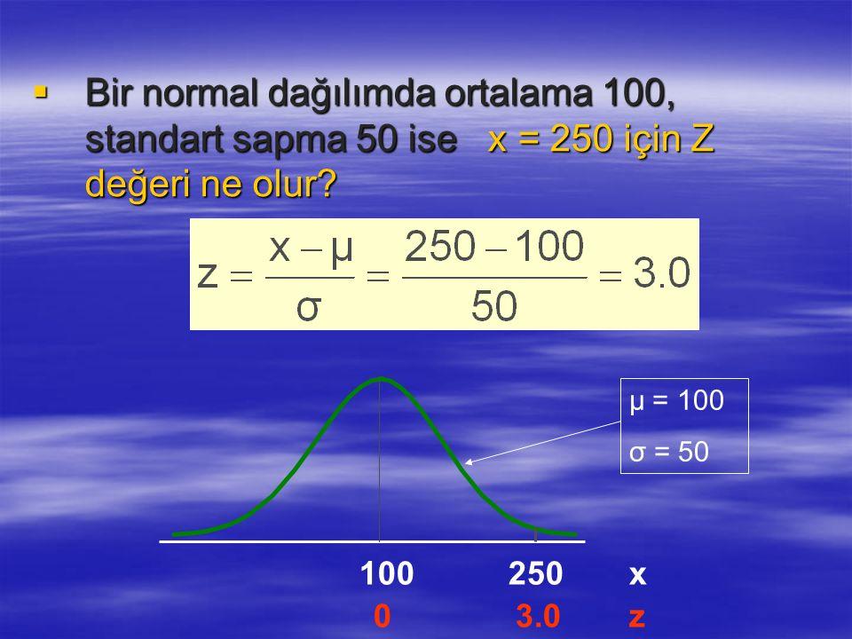  Bir normal dağılımda ortalama 100, standart sapma 50 ise x = 250 için Z değeri ne olur? z 100 3.00 250x μ = 100 σ = 50