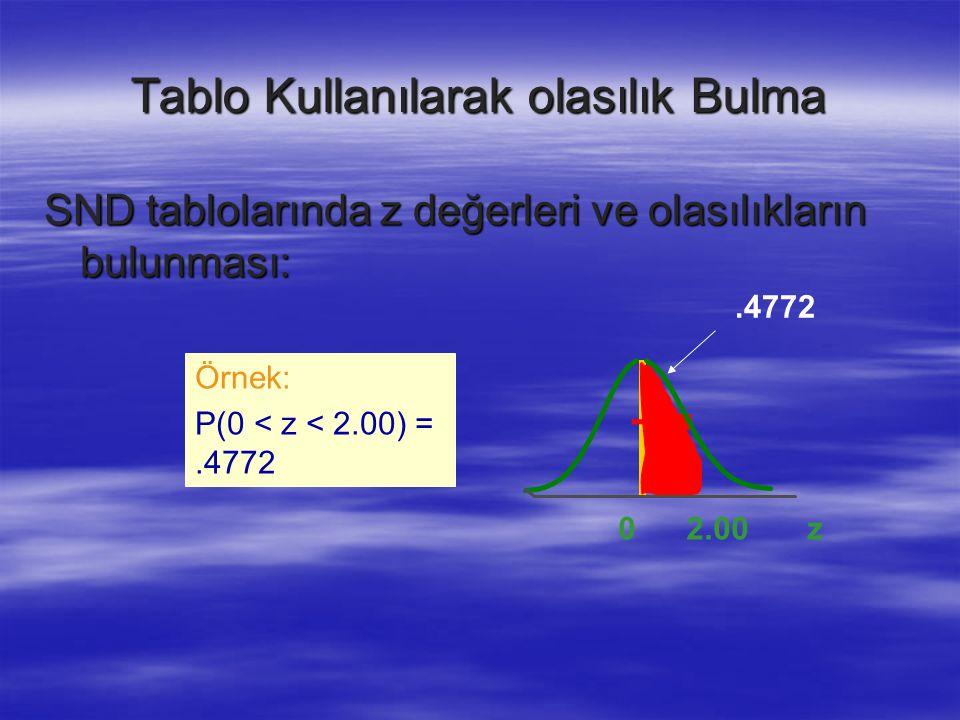 Tablo Kullanılarak olasılık Bulma SND tablolarında z değerleri ve olasılıkların bulunması: z02.00.4772 Örnek: P(0 < z < 2.00) =.4772