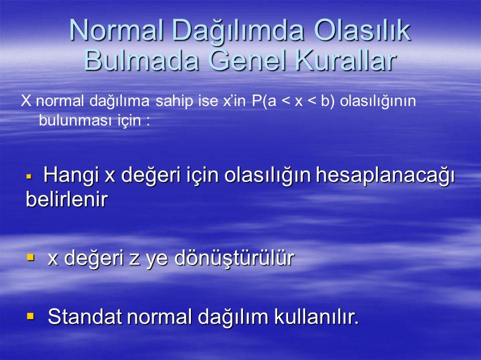 X normal dağılıma sahip ise x'in P(a < x < b) olasılığının bulunması için : Normal Dağılımda Olasılık Bulmada Genel Kurallar  Hangi x değeri için ola
