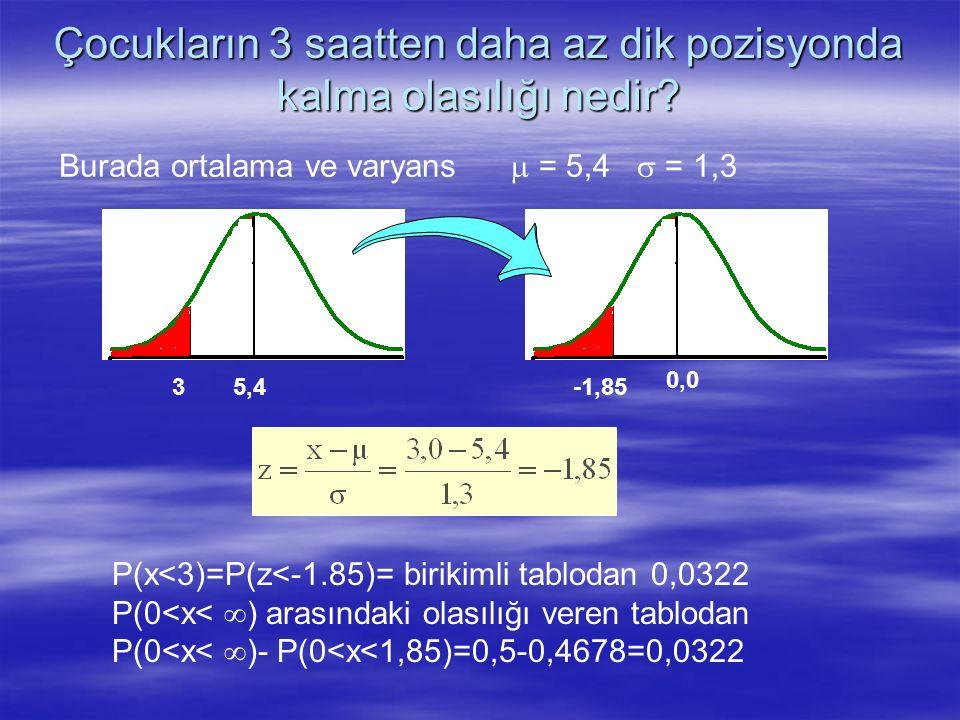 Çocukların 3 saatten daha az dik pozisyonda kalma olasılığı nedir?  = 5,4  = 1,3 Burada ortalama ve varyans 5,43 0,0 -1,85 P(x<3)=P(z<-1.85)= biriki