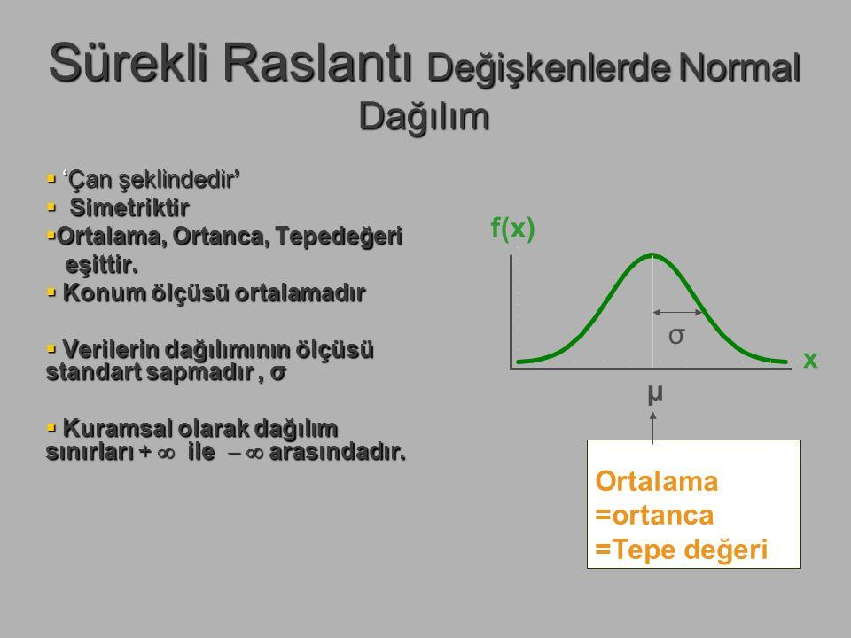 Sürekli Raslantı Değişkenlerde Normal Dağılım  'Çan şeklindedir'  Simetriktir  Ortalama, Ortanca, Tepedeğeri eşittir. eşittir.  Konum ölçüsü ortal