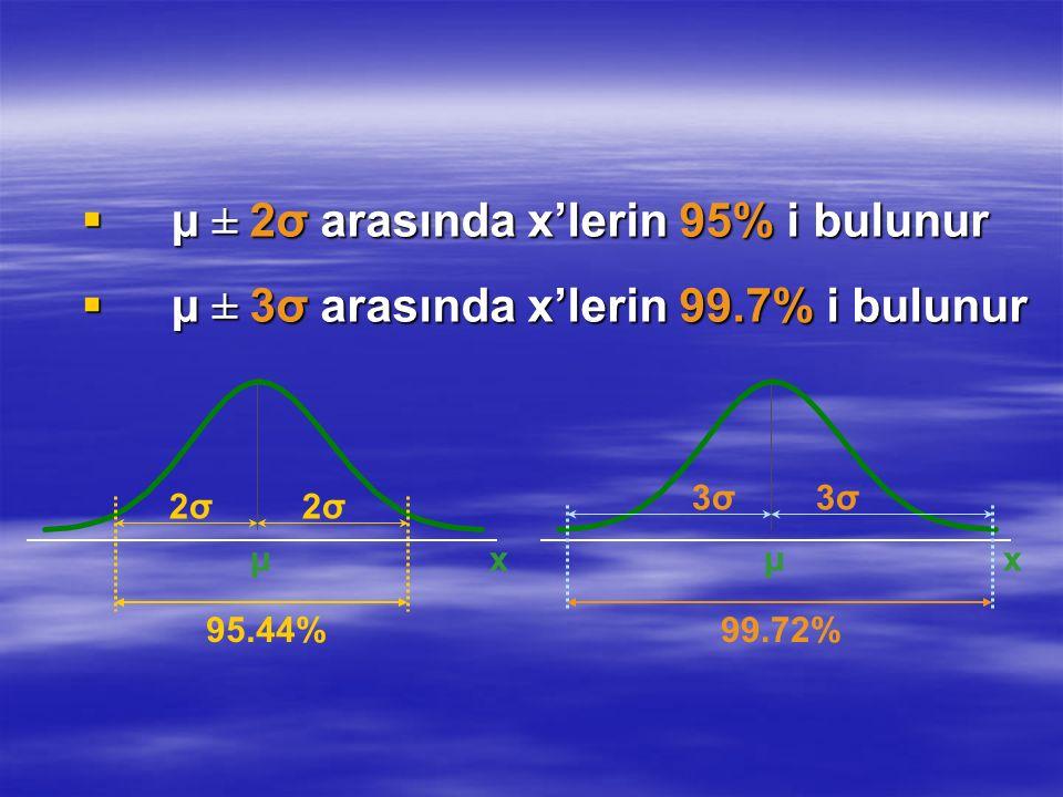  μ ± 2σ arasında x'lerin 95% i bulunur  μ ± 3σ arasında x'lerin 99.7% i bulunur xμ 2σ2σ2σ2σ xμ 3σ3σ3σ3σ 95.44%99.72%