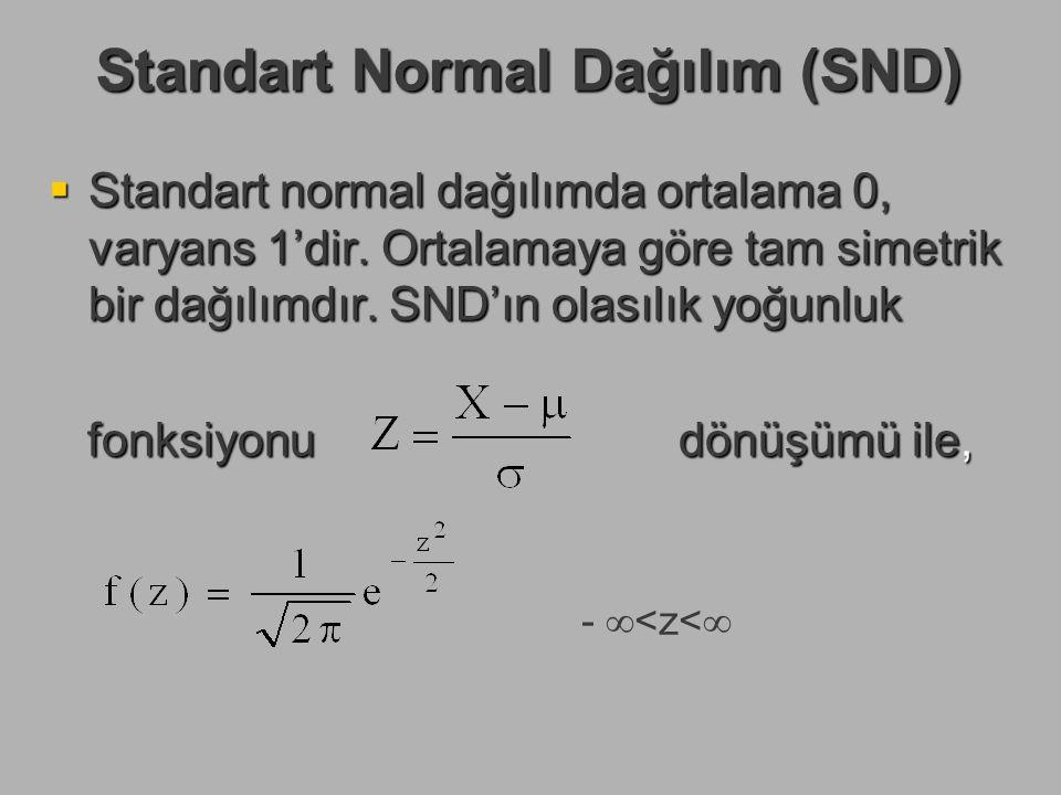Standart Normal Dağılım (SND)  Standart normal dağılımda ortalama 0, varyans 1'dir. Ortalamaya göre tam simetrik bir dağılımdır. SND'ın olasılık yoğu