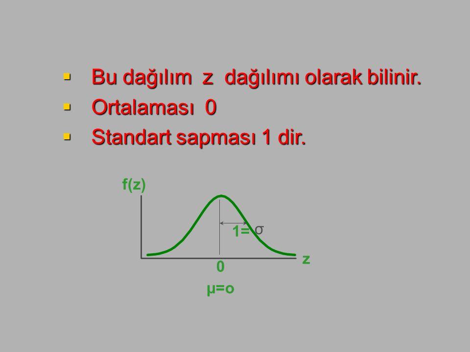 z f(z) 0 1=1=  Bu dağılım z dağılımı olarak bilinir.  Ortalaması 0  Standart sapması 1 dir. μ=o σ
