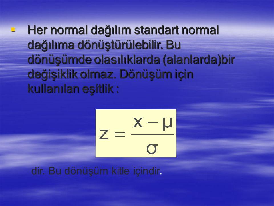  Her normal dağılım standart normal dağılıma dönüştürülebilir. Bu dönüşümde olasılıklarda (alanlarda)bir değişiklik olmaz. Dönüşüm için kullanılan eş