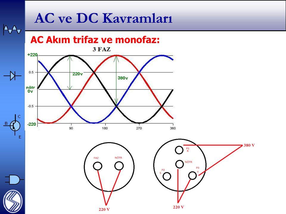 C E B AC ve DC Kavramları AC Akım trifaz ve monofaz: