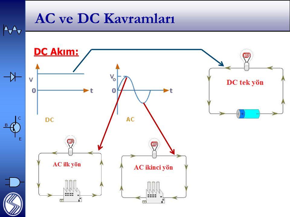 C E B AC ve DC Kavramları DC Akım: