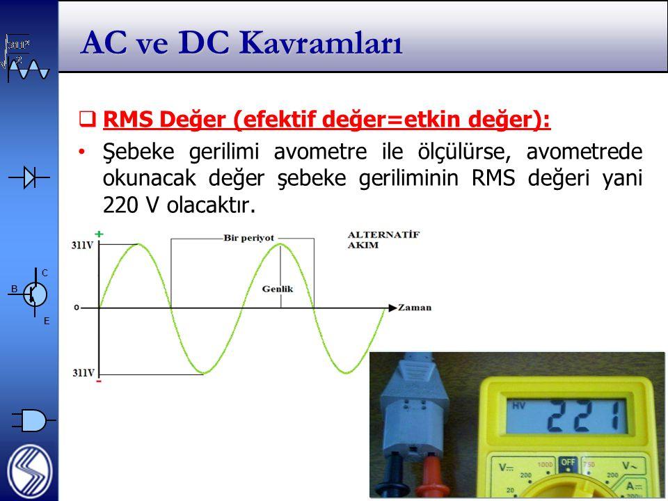 C E B AC ve DC Kavramları  RMS Değer (efektif değer=etkin değer): Şebeke gerilimi avometre ile ölçülürse, avometrede okunacak değer şebeke geriliminin RMS değeri yani 220 V olacaktır.