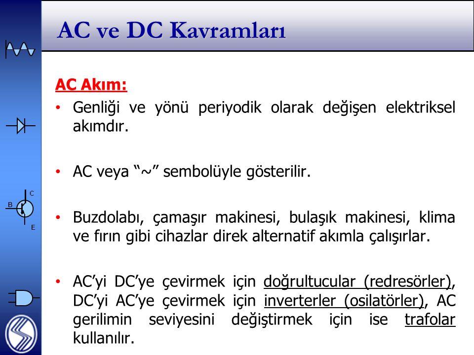 C E B AC ve DC Kavramları AC Akım: Genliği ve yönü periyodik olarak değişen elektriksel akımdır.