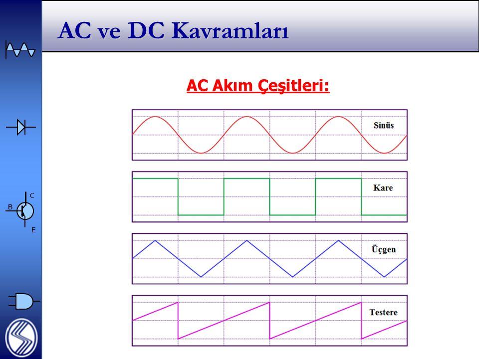 C E B AC ve DC Kavramları AC Akım: Evlerde kullanılan şehir şebekesi 220 VAC' dir.