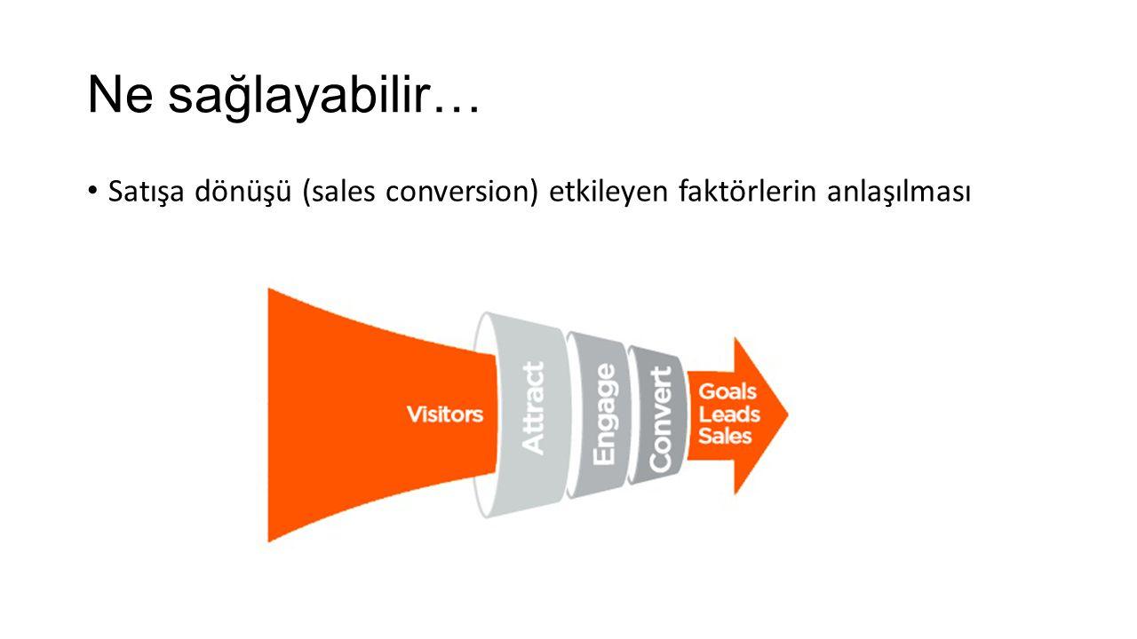 Ne sağlayabilir… Satışa dönüşü (sales conversion) etkileyen faktörlerin anlaşılması