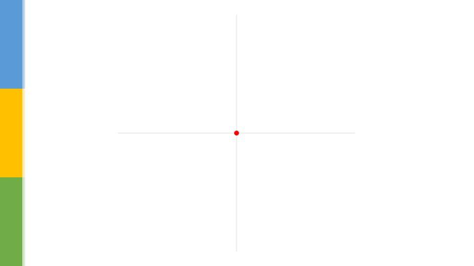 ÖLÇÜ BİRİMLERİ 5.YAY ÖLÇÜ BİRİMİ Yay ölçü birimi radyandır (ρ).