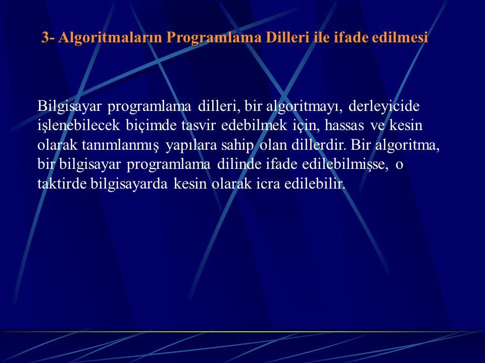 3- Algoritmaların Programlama Dilleri ile ifade edilmesi Bilgisayar programlama dilleri, bir algoritmayı, derleyicide işlenebilecek biçimde tasvir ede