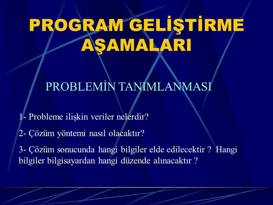 PROGRAM GELİŞTİRME AŞAMALARI 1- Probleme ilişkin veriler nelerdir? 2- Çözüm yöntemi nasıl olacaktır? 3- Çözüm sonucunda hangi bilgiler elde edilecekti